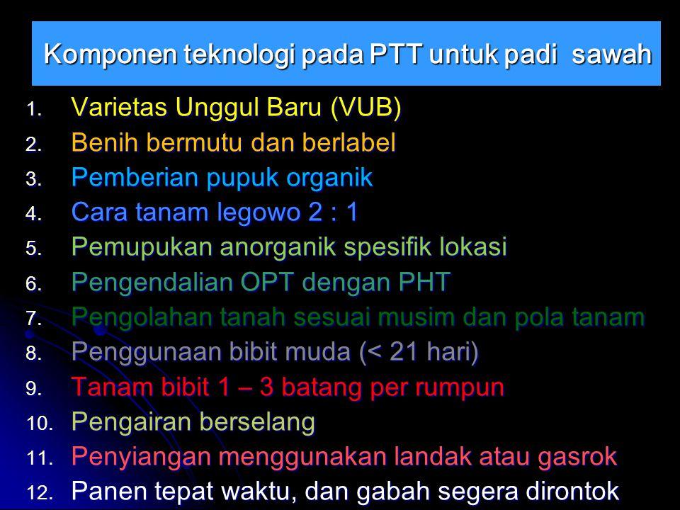 Komponen teknologi pada PTT untuk padi sawah