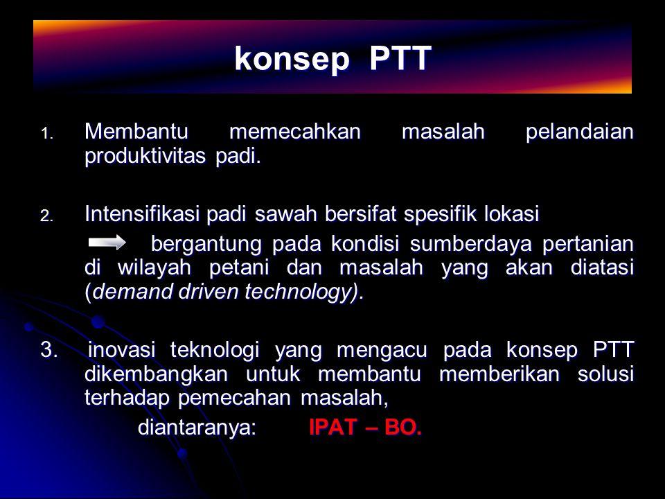 konsep PTT Membantu memecahkan masalah pelandaian produktivitas padi.