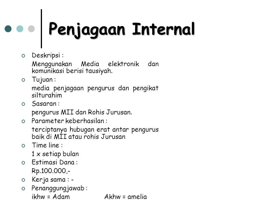 Penjagaan Internal Deskripsi :