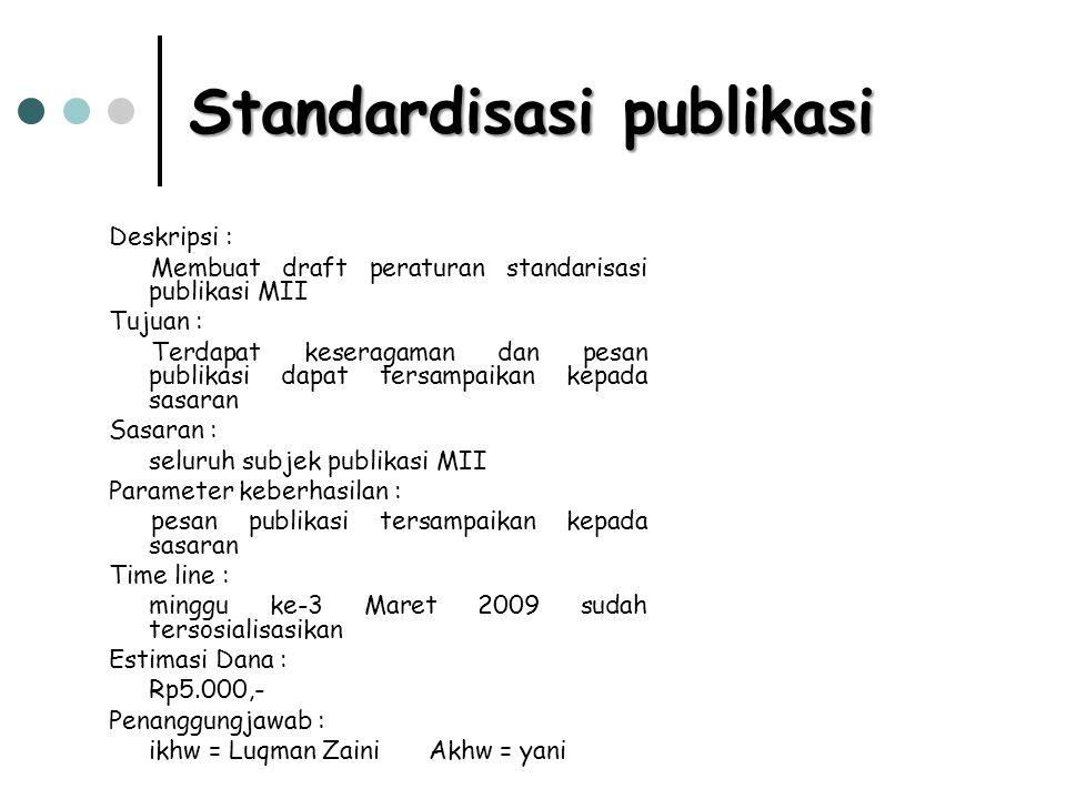 Standardisasi publikasi