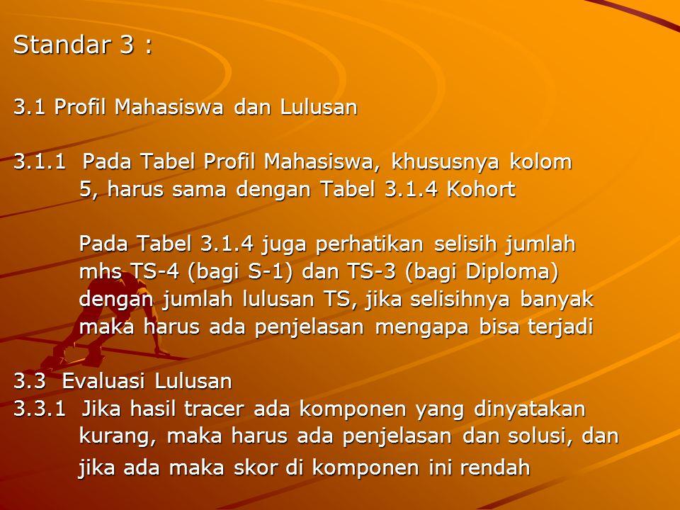 Standar 3 : 3.1 Profil Mahasiswa dan Lulusan
