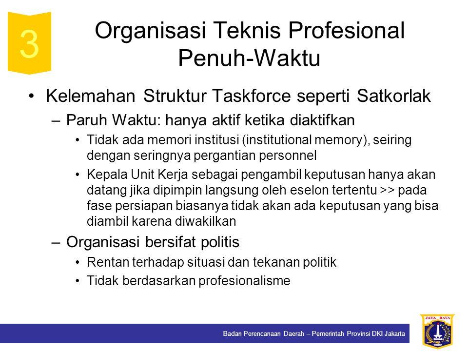 Organisasi Teknis Profesional Penuh-Waktu