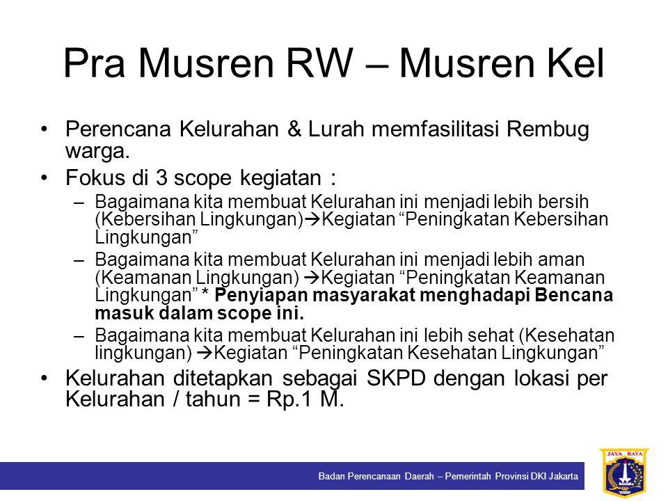 Pra Musren RW – Musren Kel