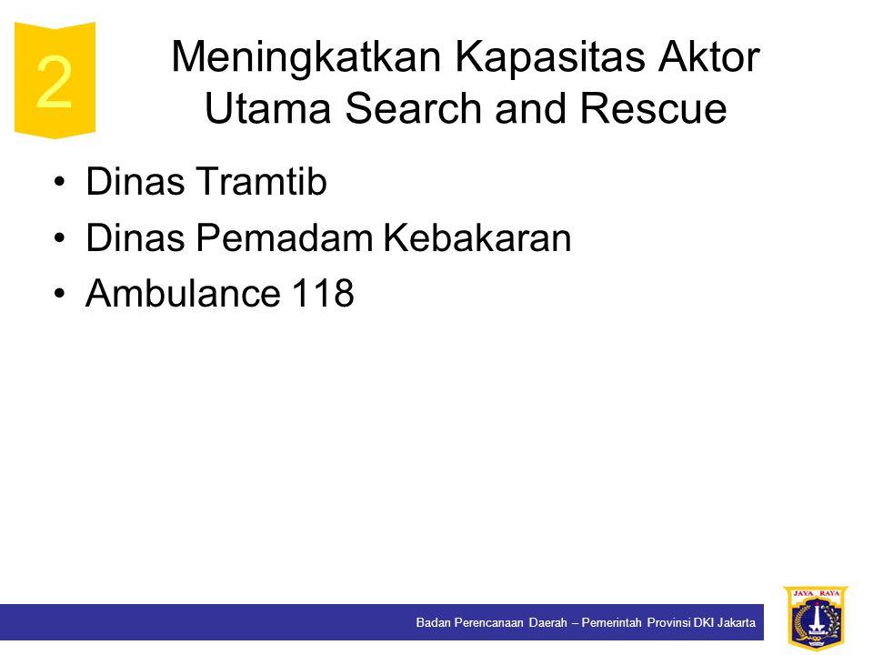 Meningkatkan Kapasitas Aktor Utama Search and Rescue