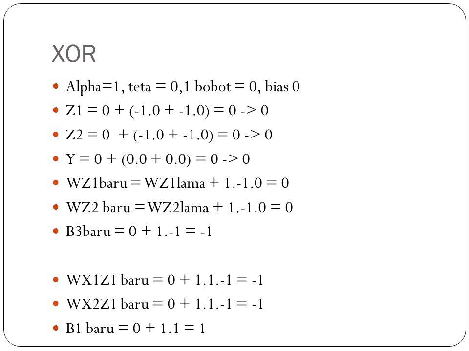 XOR Alpha=1, teta = 0,1 bobot = 0, bias 0