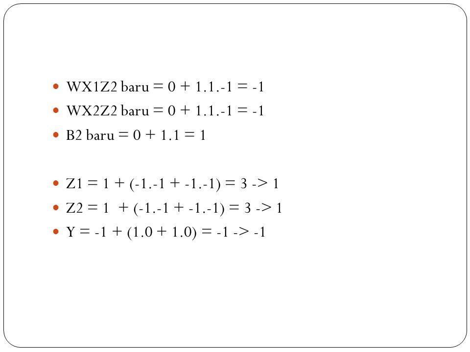 WX1Z2 baru = 0 + 1.1.-1 = -1 WX2Z2 baru = 0 + 1.1.-1 = -1. B2 baru = 0 + 1.1 = 1. Z1 = 1 + (-1.-1 + -1.-1) = 3 -> 1.