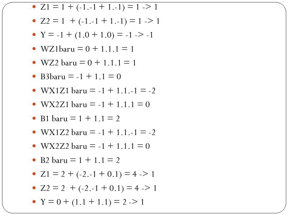 Z1 = 1 + (-1.-1 + 1.-1) = 1 -> 1 Z2 = 1 + (-1.-1 + 1.-1) = 1 -> 1. Y = -1 + (1.0 + 1.0) = -1 -> -1.