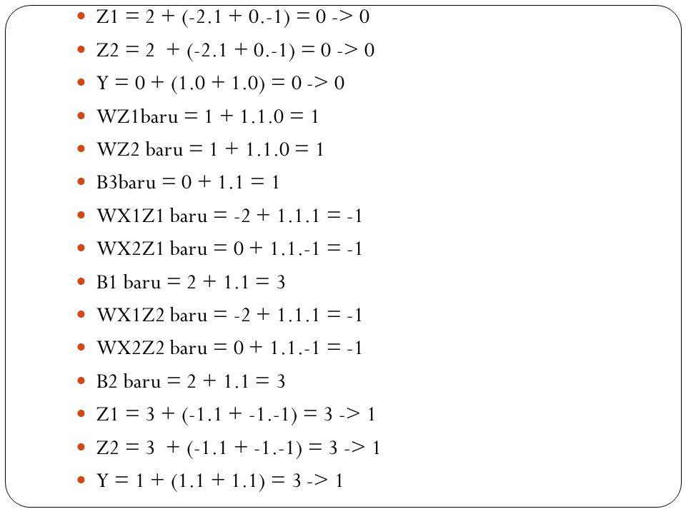 Z1 = 2 + (-2.1 + 0.-1) = 0 -> 0 Z2 = 2 + (-2.1 + 0.-1) = 0 -> 0. Y = 0 + (1.0 + 1.0) = 0 -> 0. WZ1baru = 1 + 1.1.0 = 1.