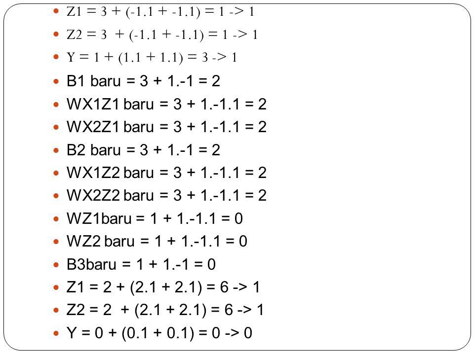 Z1 = 3 + (-1.1 + -1.1) = 1 -> 1 Z2 = 3 + (-1.1 + -1.1) = 1 -> 1. Y = 1 + (1.1 + 1.1) = 3 -> 1. B1 baru = 3 + 1.-1 = 2.