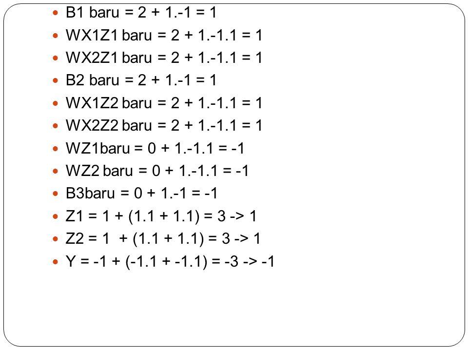 B1 baru = 2 + 1.-1 = 1 WX1Z1 baru = 2 + 1.-1.1 = 1. WX2Z1 baru = 2 + 1.-1.1 = 1. B2 baru = 2 + 1.-1 = 1.