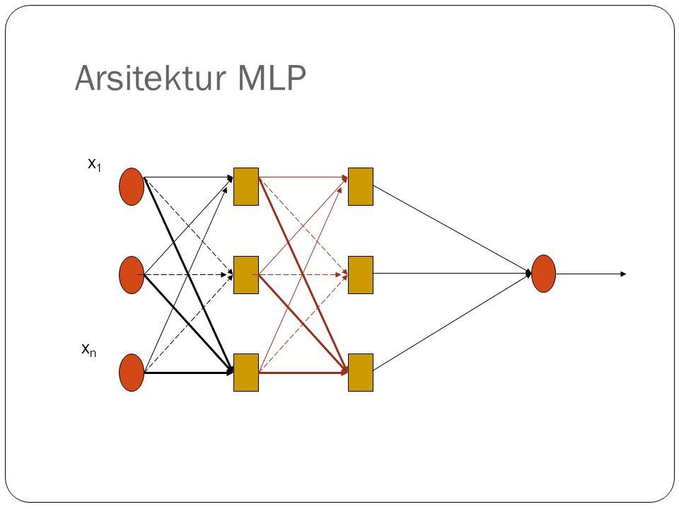 Arsitektur MLP x1 xn