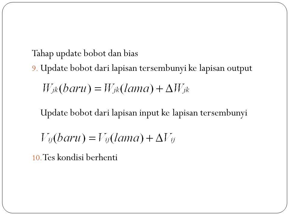 Tahap update bobot dan bias