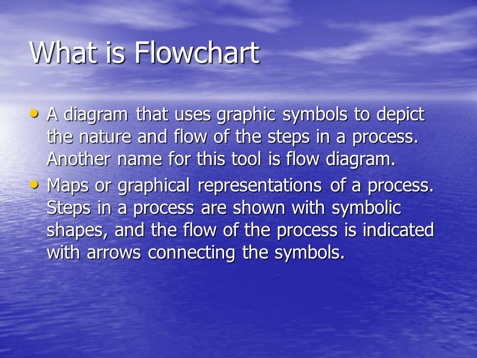 What is Flowchart