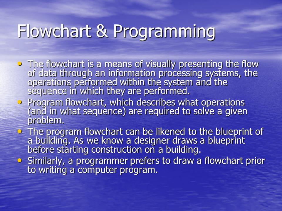 Flowchart & Programming