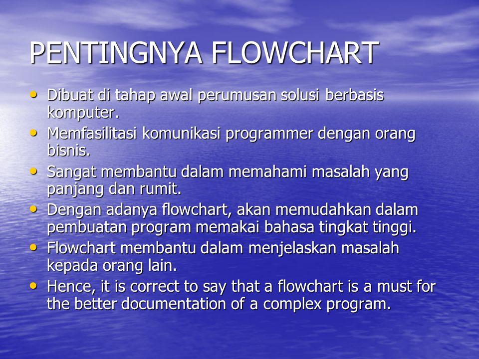 PENTINGNYA FLOWCHART Dibuat di tahap awal perumusan solusi berbasis komputer. Memfasilitasi komunikasi programmer dengan orang bisnis.