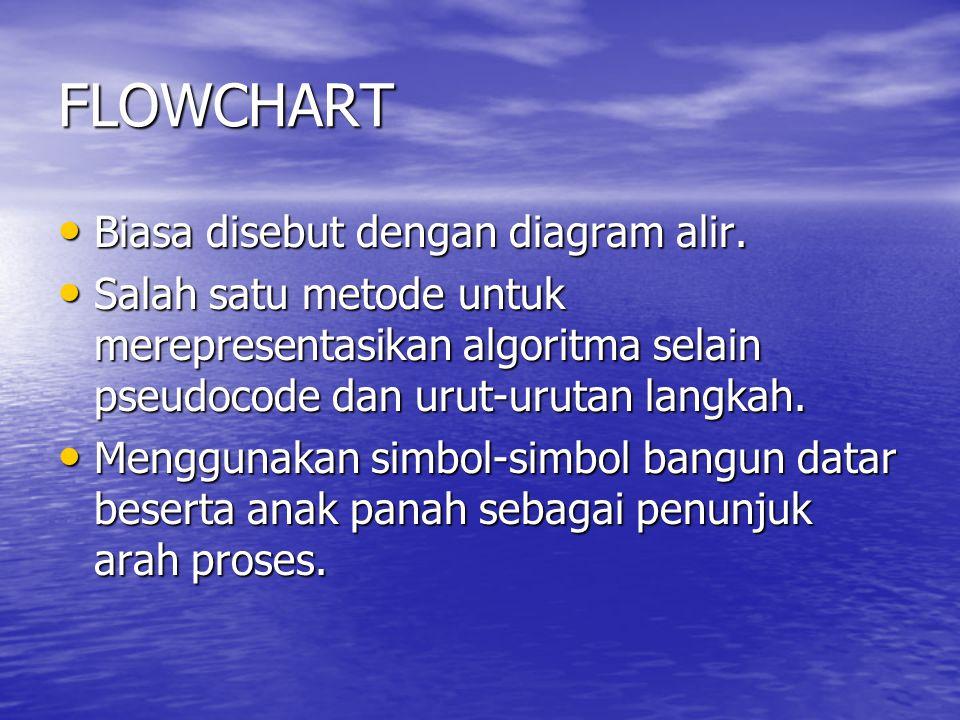 FLOWCHART Biasa disebut dengan diagram alir.