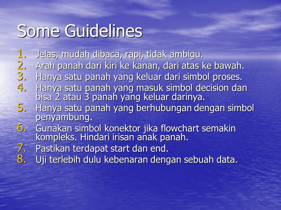 Some Guidelines Jelas, mudah dibaca, rapi, tidak ambigu.