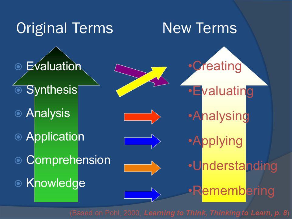 Original Terms New Terms