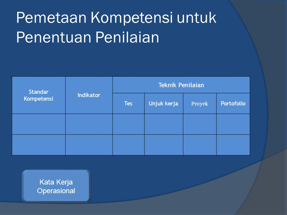 Pemetaan Kompetensi untuk Penentuan Penilaian