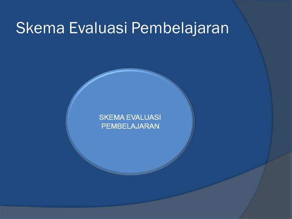 Skema Evaluasi Pembelajaran