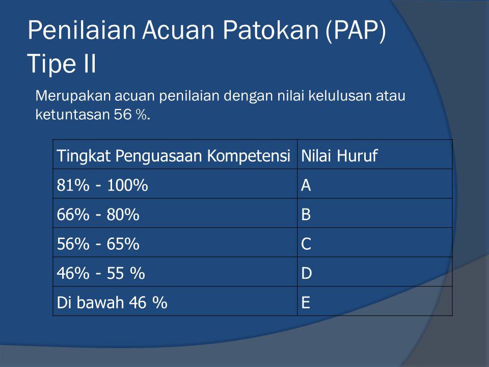 Penilaian Acuan Patokan (PAP) Tipe II