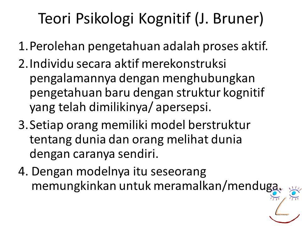 Teori Psikologi Kognitif (J. Bruner)