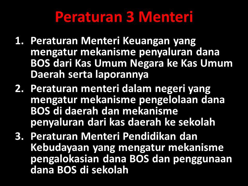 Peraturan 3 Menteri Peraturan Menteri Keuangan yang mengatur mekanisme penyaluran dana BOS dari Kas Umum Negara ke Kas Umum Daerah serta laporannya.