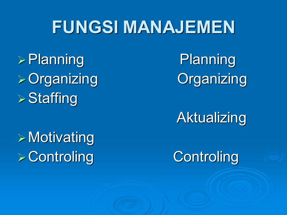 FUNGSI MANAJEMEN Planning Planning Organizing Organizing Staffing