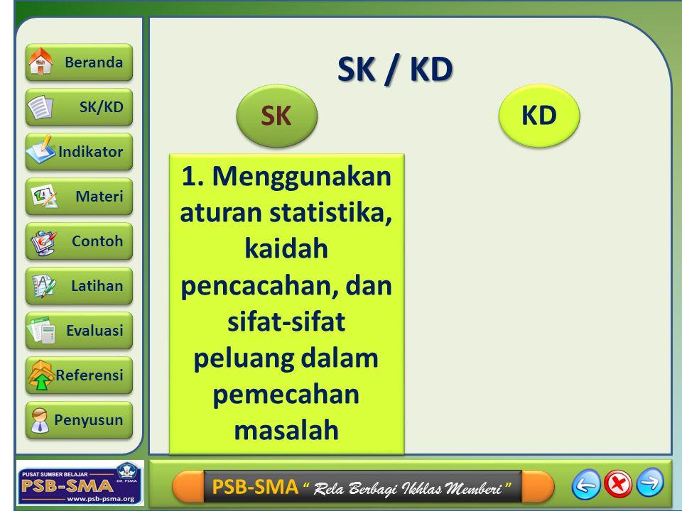 SK / KD SK. KD. 1. Menggunakan aturan statistika, kaidah pencacahan, dan sifat-sifat peluang dalam pemecahan masalah.