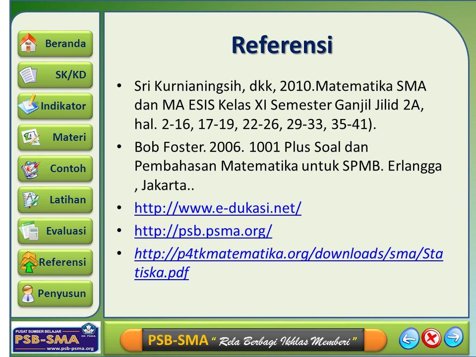 Referensi Sri Kurnianingsih, dkk, 2010.Matematika SMA dan MA ESIS Kelas XI Semester Ganjil Jilid 2A, hal. 2-16, 17-19, 22-26, 29-33, 35-41).
