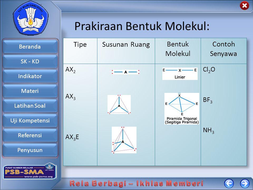 Prakiraan Bentuk Molekul: