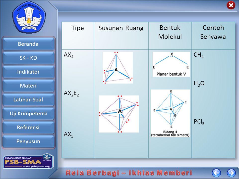 Tipe Susunan Ruang Bentuk Molekul Contoh Senyawa AX4 AX2E2 AX5 CH4 H2O