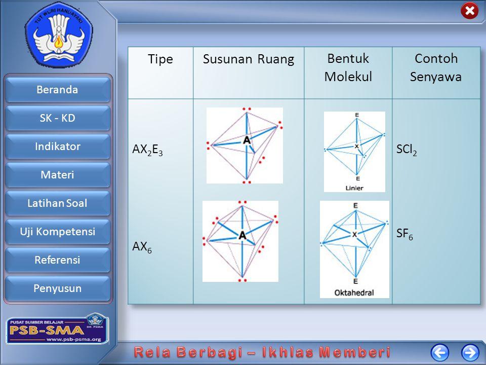 Tipe Susunan Ruang Bentuk Molekul Contoh Senyawa AX2E3 AX6 SCl2 SF6