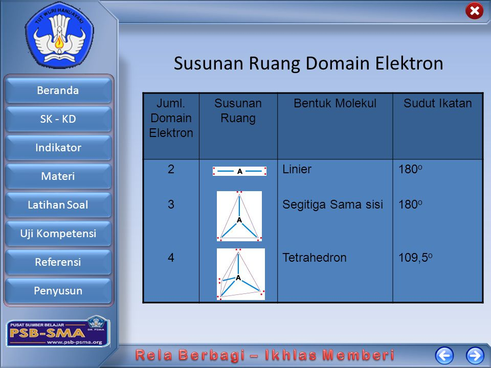 Susunan Ruang Domain Elektron