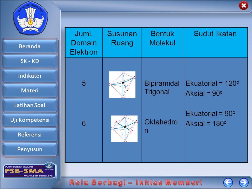 Juml. Domain Elektron Susunan Ruang Bentuk Molekul Sudut Ikatan 5 6