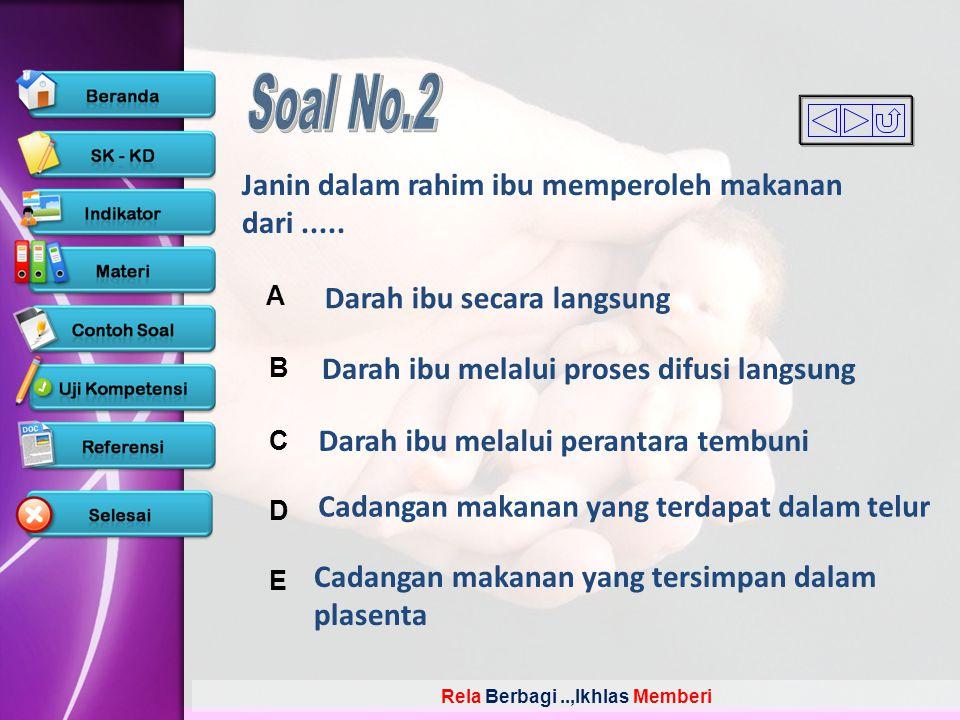 Soal No.2 Janin dalam rahim ibu memperoleh makanan dari .....