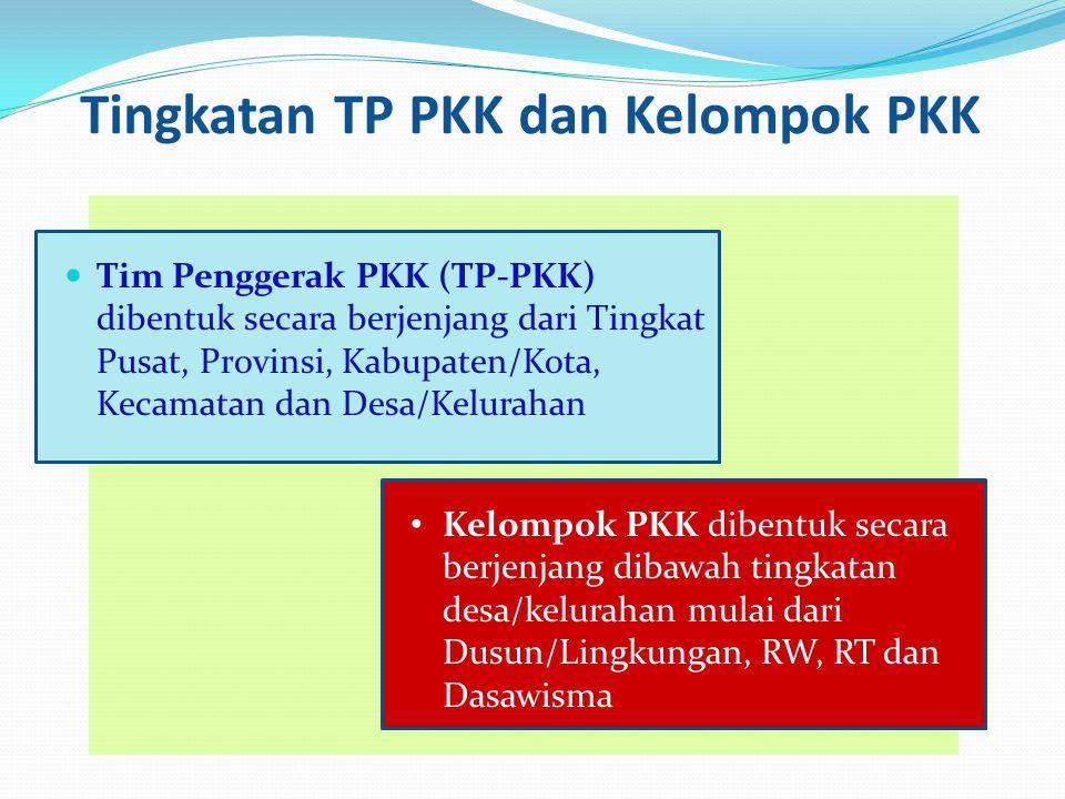 Tingkatan TP PKK dan Kelompok PKK