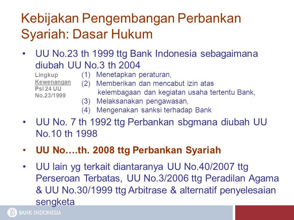 Kebijakan Pengembangan Perbankan Syariah: Dasar Hukum