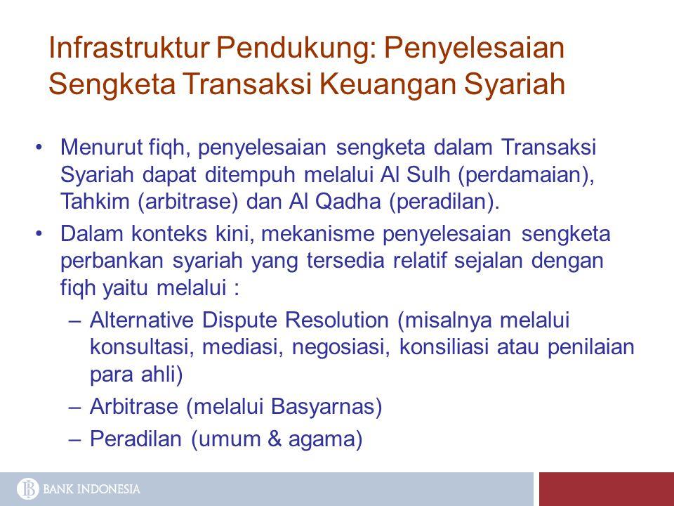 Infrastruktur Pendukung: Penyelesaian Sengketa Transaksi Keuangan Syariah