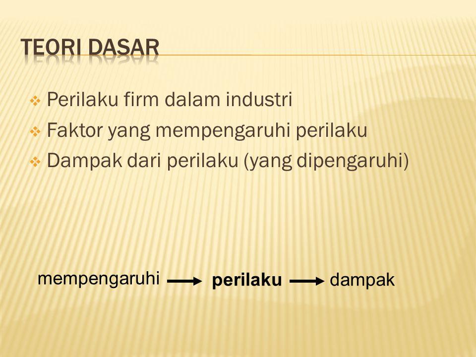 Teori dasar Perilaku firm dalam industri