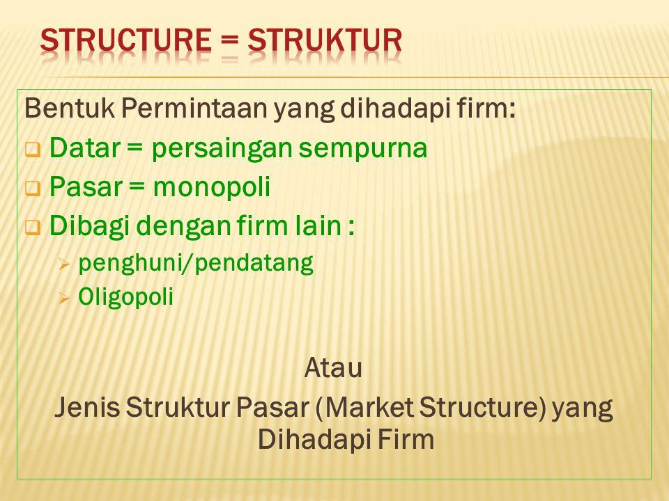 Jenis Struktur Pasar (Market Structure) yang Dihadapi Firm