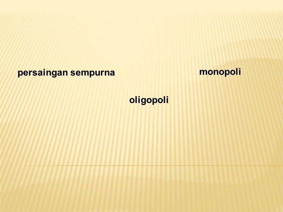 persaingan sempurna monopoli oligopoli