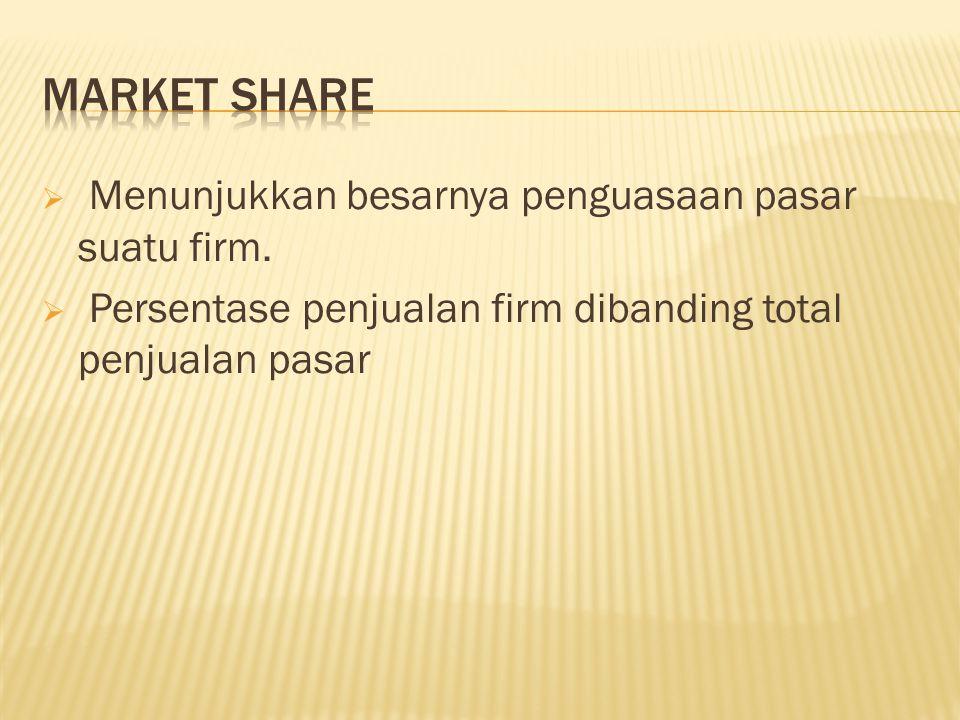 Market share Menunjukkan besarnya penguasaan pasar suatu firm.
