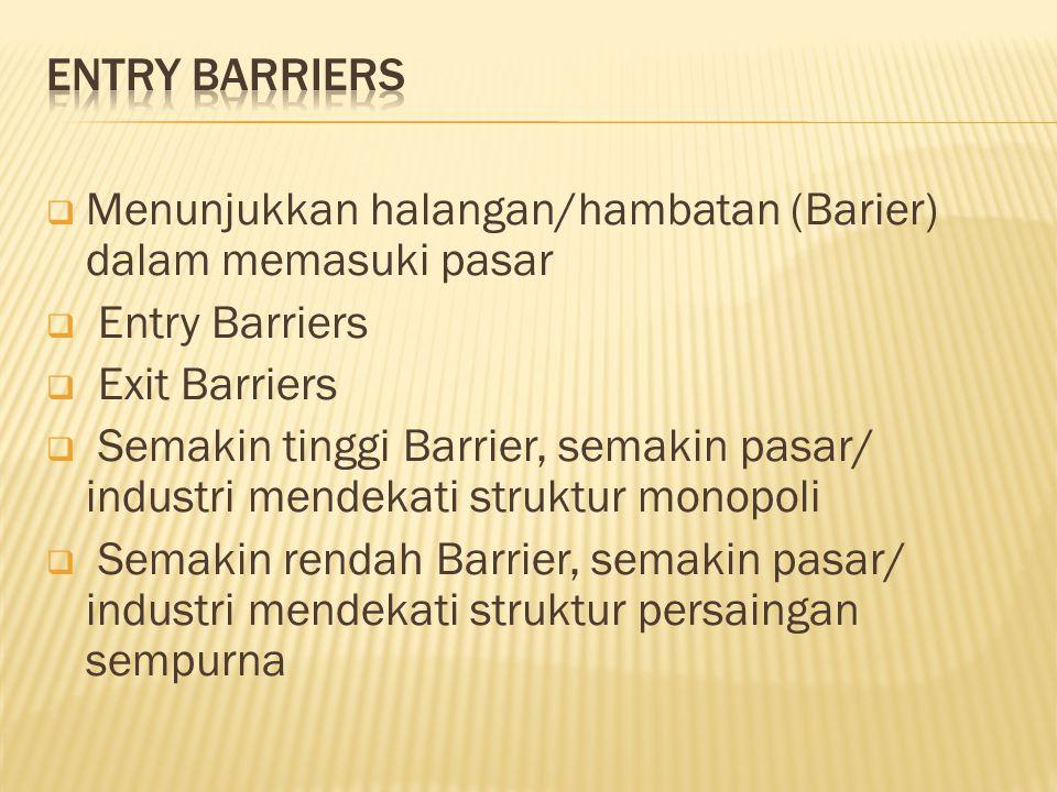 Entry Barriers Menunjukkan halangan/hambatan (Barier) dalam memasuki pasar. Entry Barriers. Exit Barriers.