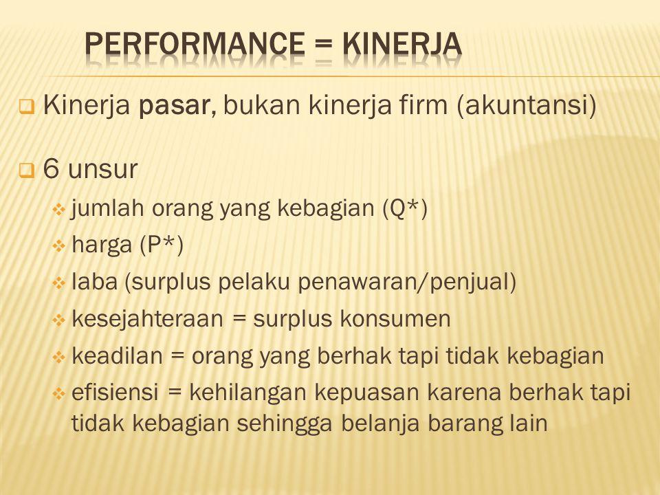 Performance = Kinerja Kinerja pasar, bukan kinerja firm (akuntansi)