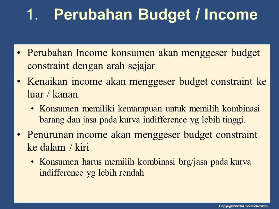 1. Perubahan Budget / Income