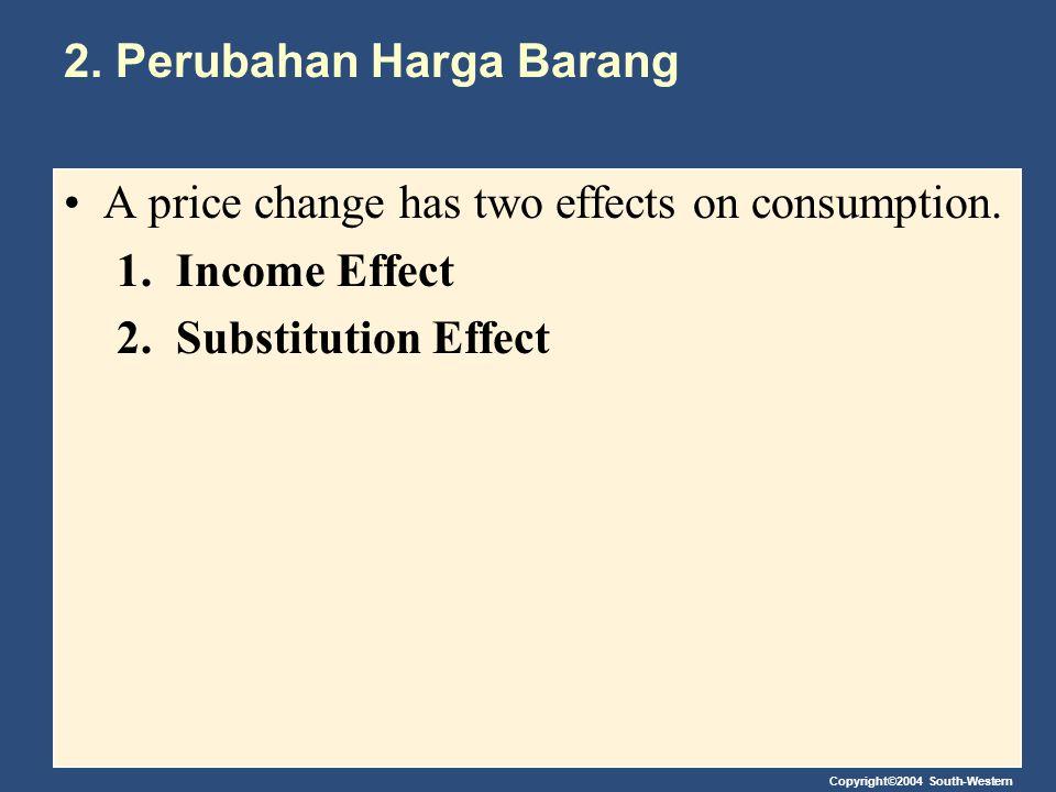 2. Perubahan Harga Barang