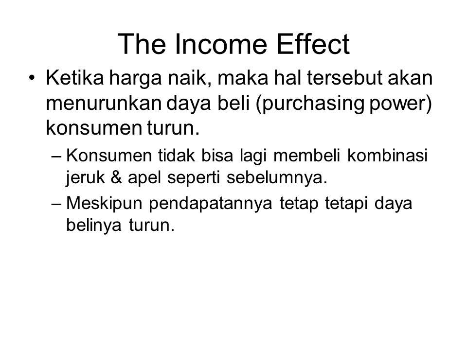 The Income Effect Ketika harga naik, maka hal tersebut akan menurunkan daya beli (purchasing power) konsumen turun.