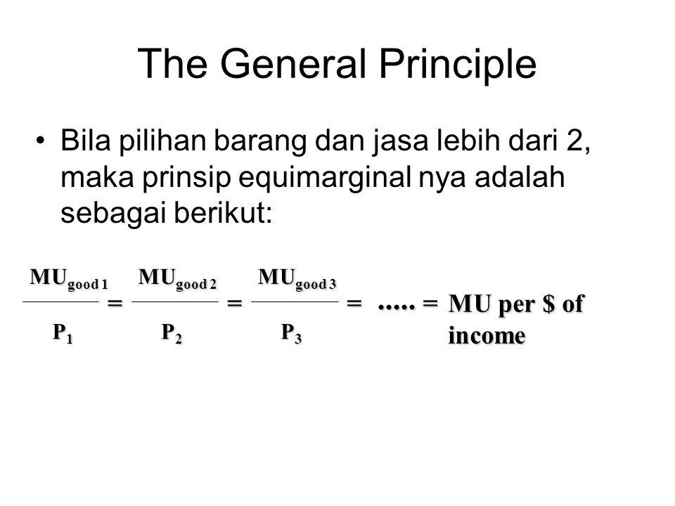 The General Principle Bila pilihan barang dan jasa lebih dari 2, maka prinsip equimarginal nya adalah sebagai berikut: