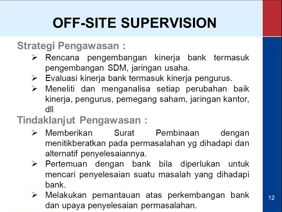 OFF-SITE SUPERVISION Strategi Pengawasan : Tindaklanjut Pengawasan :